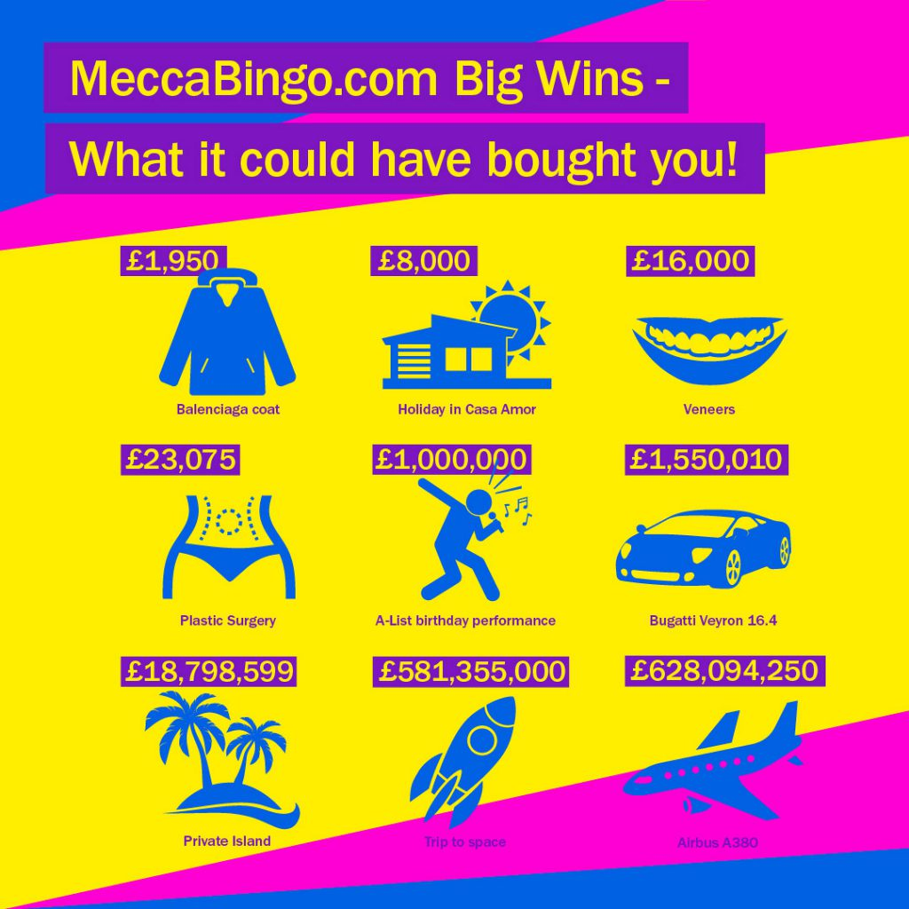 what you could have bought with mecca bingo big win
